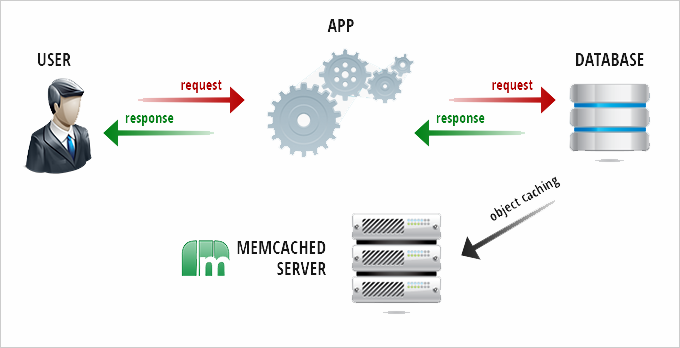 memcached-1