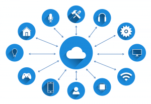 cloud computing hosting various items
